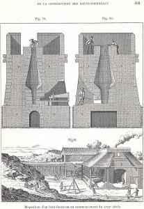Haut fourneau au XVIIIème siècle
